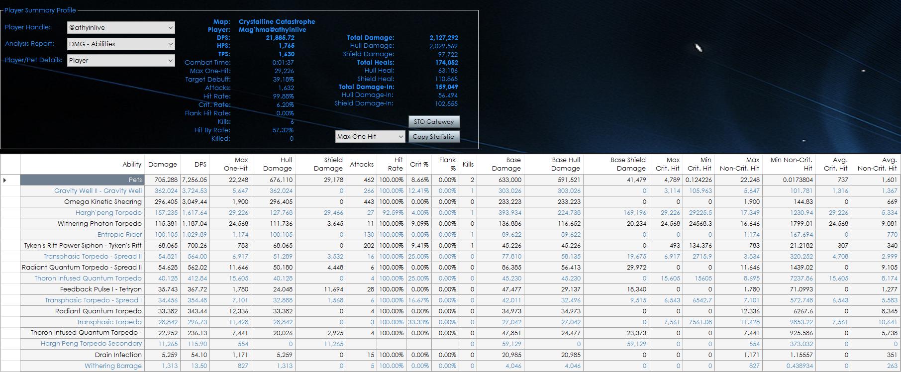 107.2K en ISA et 174.5K en CCA ^^ - Page 2 Mag_crystal_adv_21885